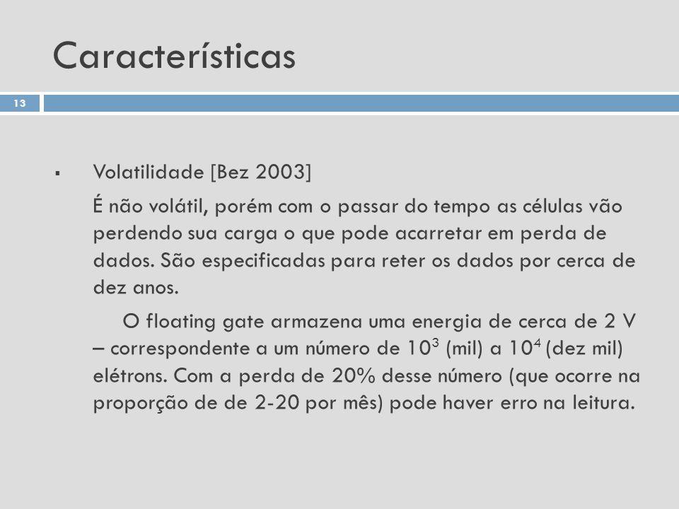 Características Volatilidade [Bez 2003]